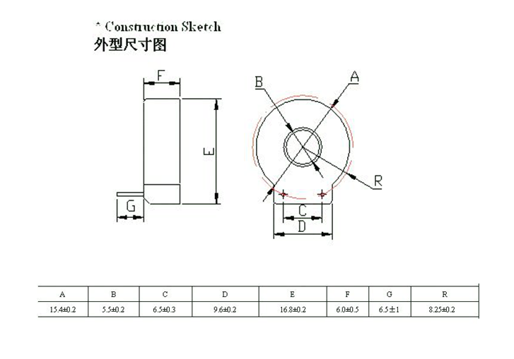 Three phase current transformer